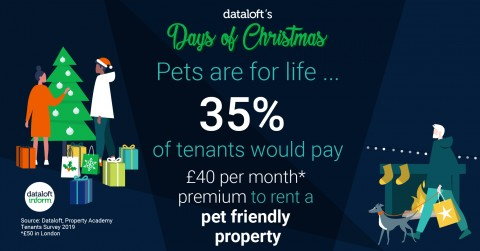 TENANTS WITH PETS HAPPY TO PAY HIGHER RENT