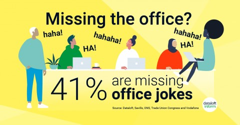 What do you miss most about being in the office?