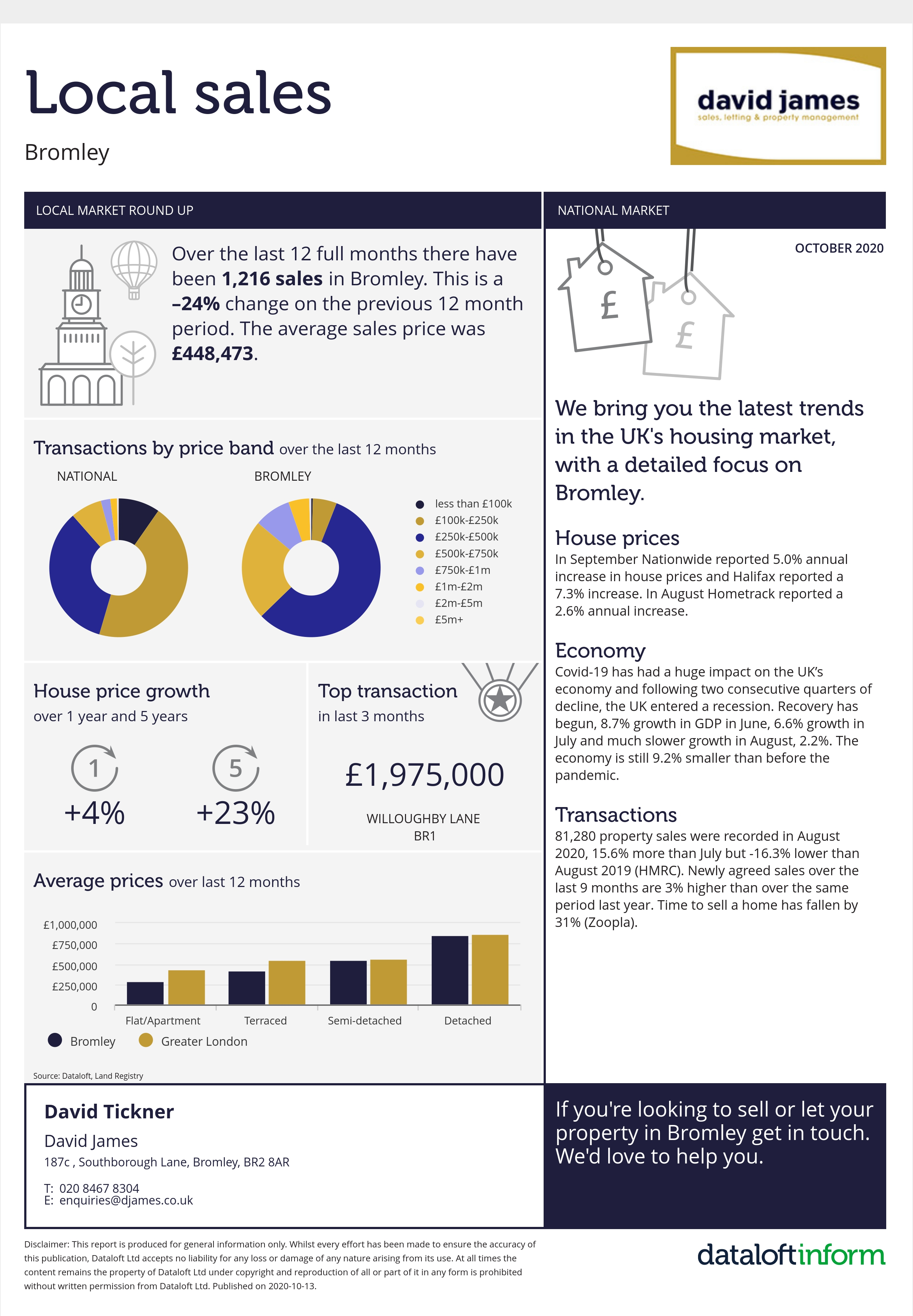 Bromley Housing Report Update - October